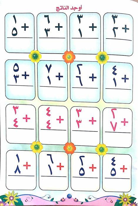 تعلم الأرقام للأطفال بالصور