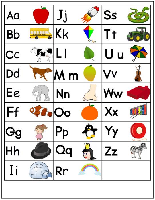 تعليم الحروف الإنجليزية للأطفال