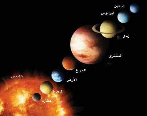 كواكب المجموعة الشمسية للأطفال