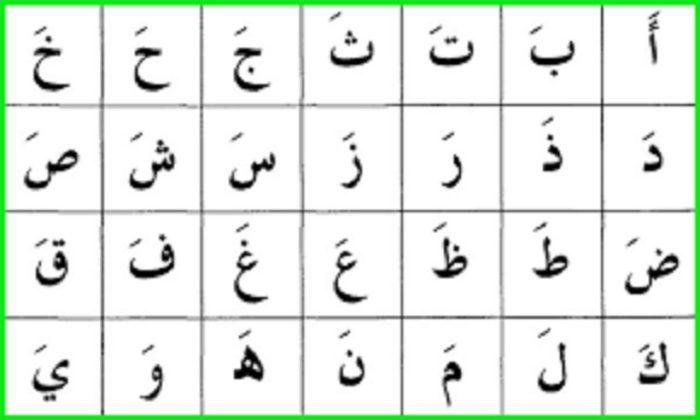 ما هي معاني حروف اللغة العربية؟