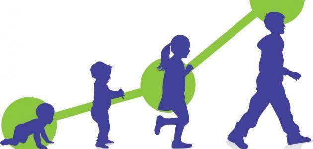مراحل النمو في علم النفس